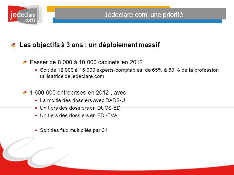 Jedeclare.com, une priorité