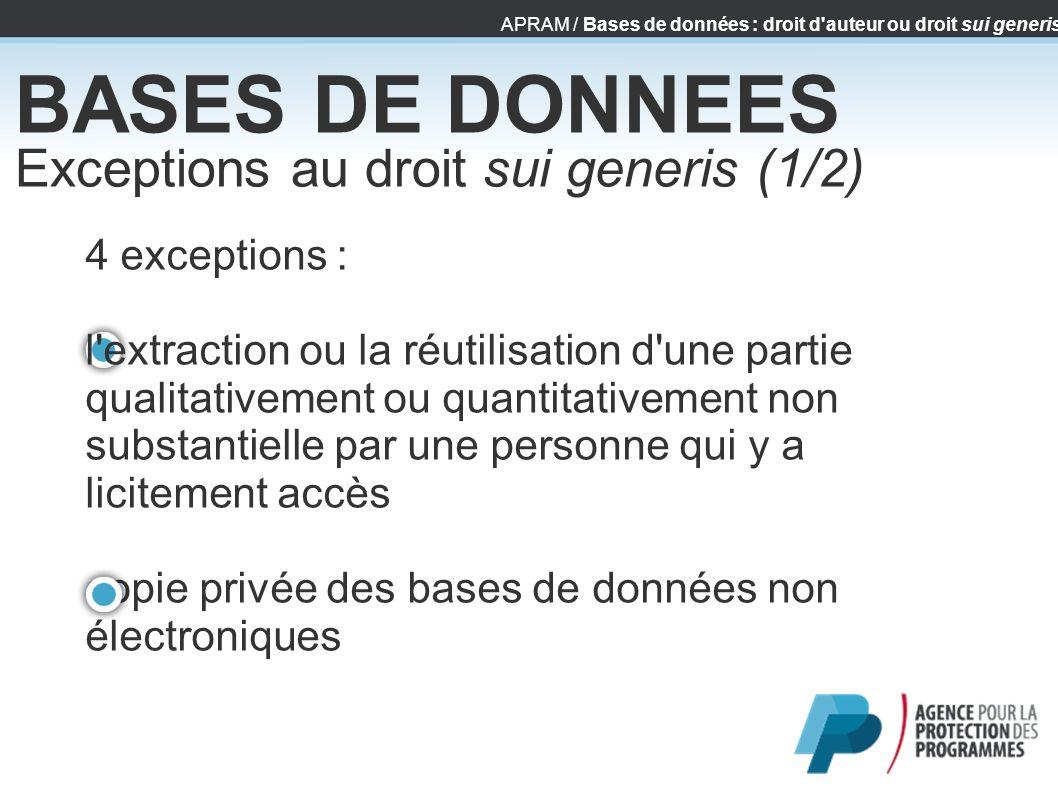 BASES DE DONNEES Exceptions au droit sui generis (1/2) 4 exceptions :