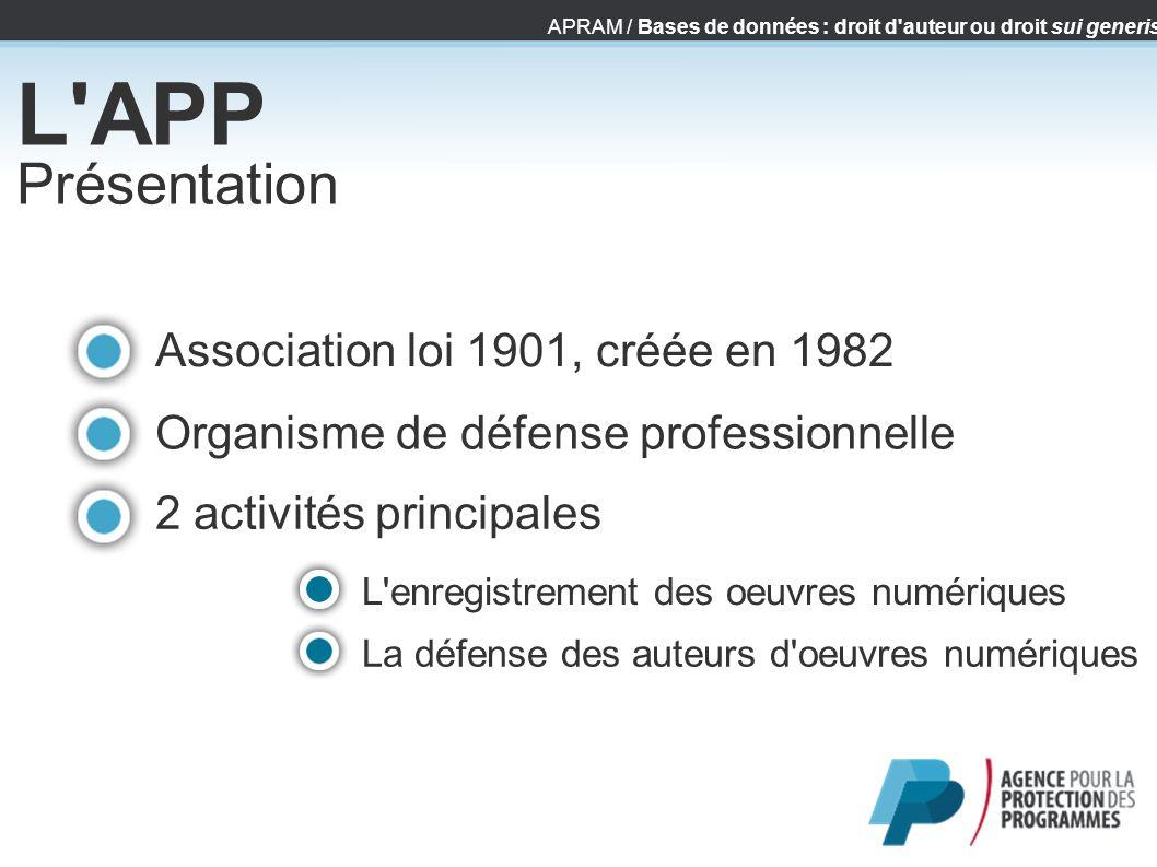 L APP Présentation Association loi 1901, créée en 1982