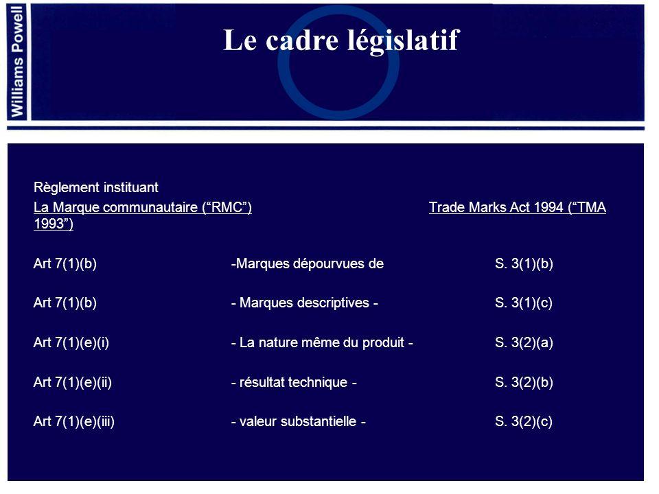Le cadre législatif Règlement instituant