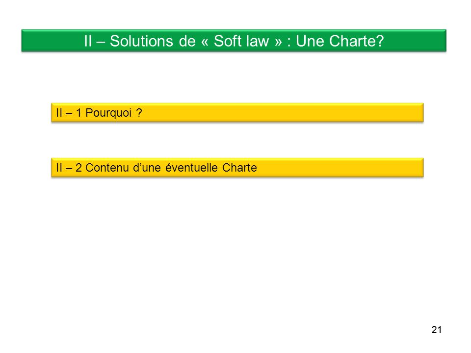 II – Solutions de « Soft law » : Une Charte