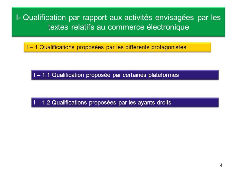 I- Qualification par rapport aux activités envisagées par les textes relatifs au commerce électronique