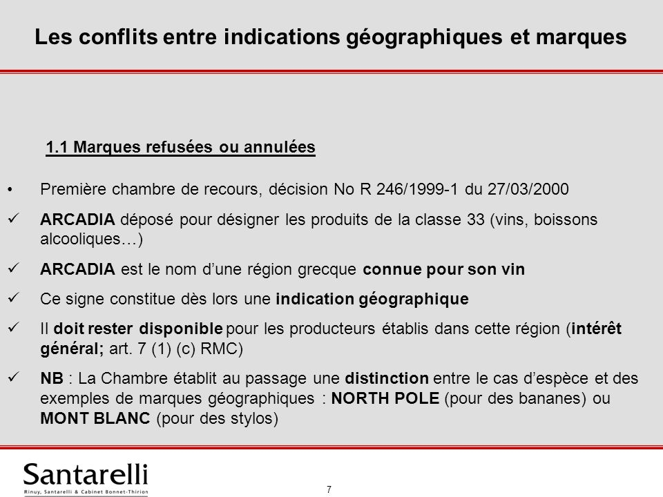 Les conflits entre indications géographiques et marques