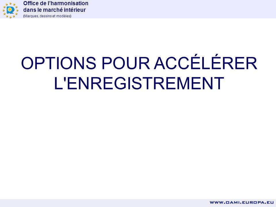 OPTIONS POUR ACCÉLÉRER L ENREGISTREMENT