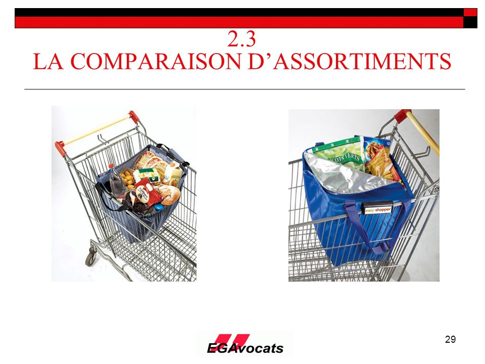 2.3 LA COMPARAISON D'ASSORTIMENTS