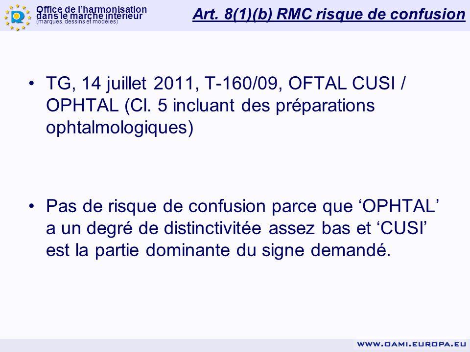 Art. 8(1)(b) RMC risque de confusion