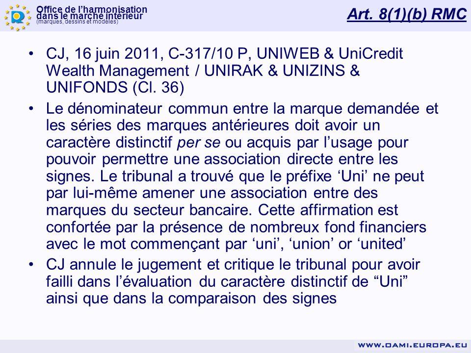Art. 8(1)(b) RMC CJ, 16 juin 2011, C-317/10 P, UNIWEB & UniCredit Wealth Management / UNIRAK & UNIZINS & UNIFONDS (Cl. 36)