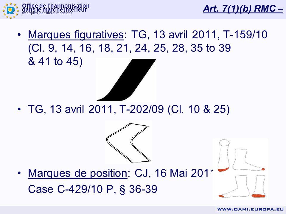Marques de position: CJ, 16 Mai 2011, Case C-429/10 P, § 36-39