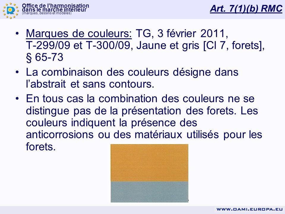 La combinaison des couleurs désigne dans l'abstrait et sans contours.