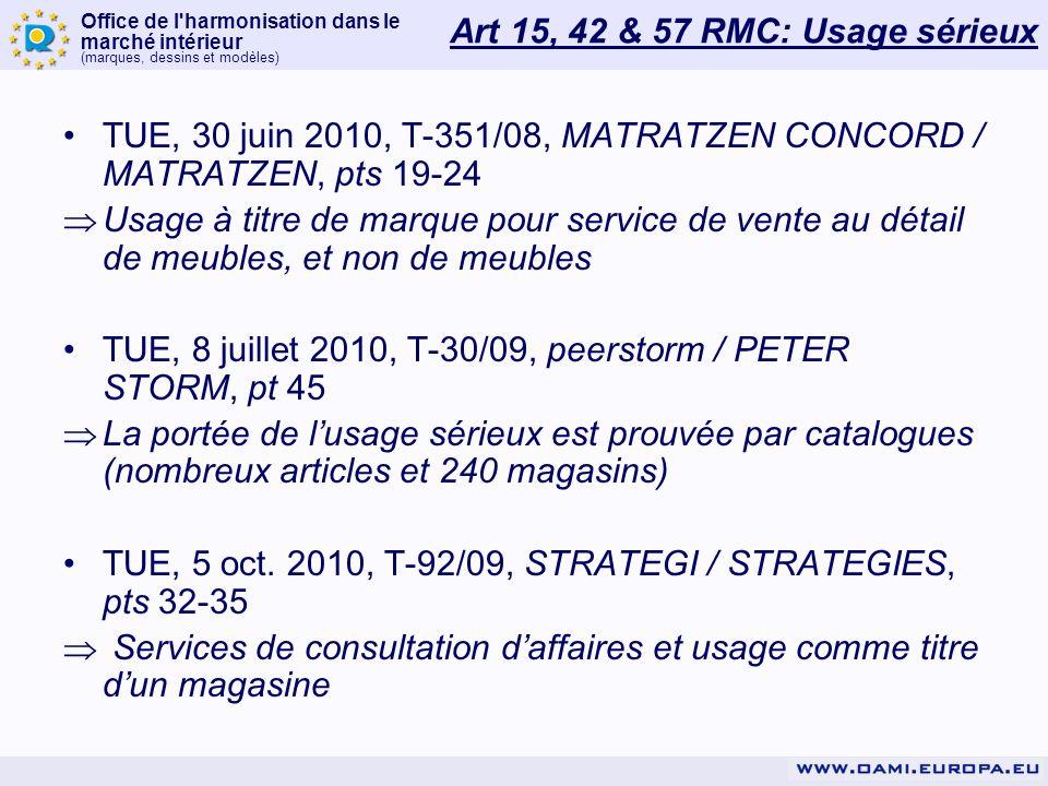 Art 15, 42 & 57 RMC: Usage sérieux