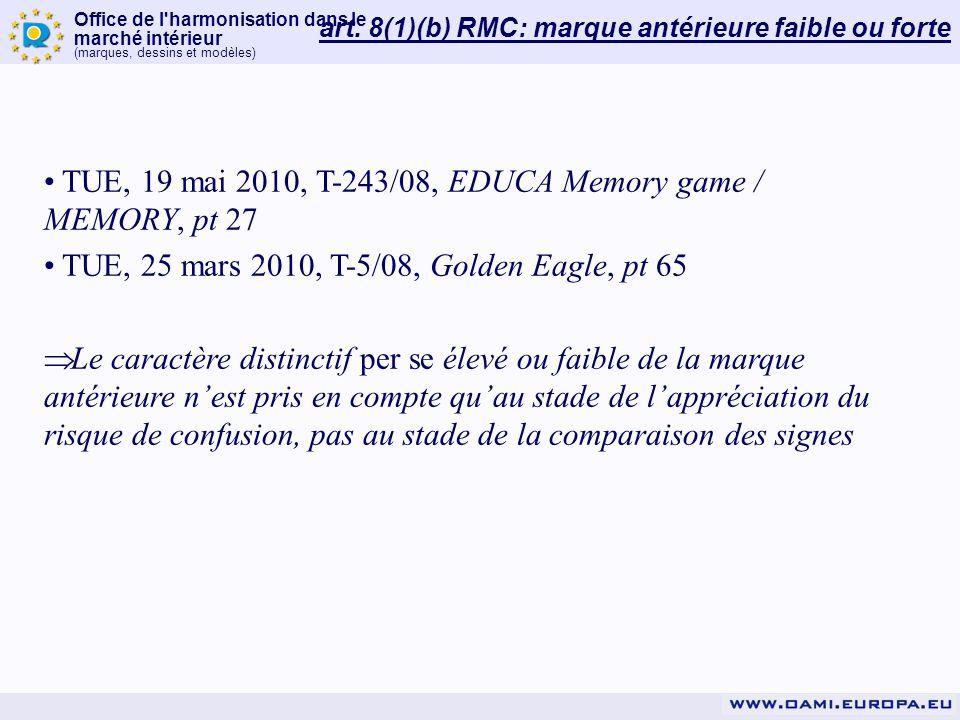 art. 8(1)(b) RMC: marque antérieure faible ou forte