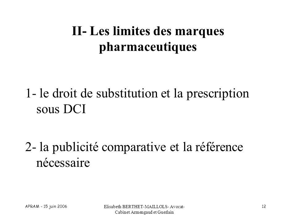 II- Les limites des marques pharmaceutiques