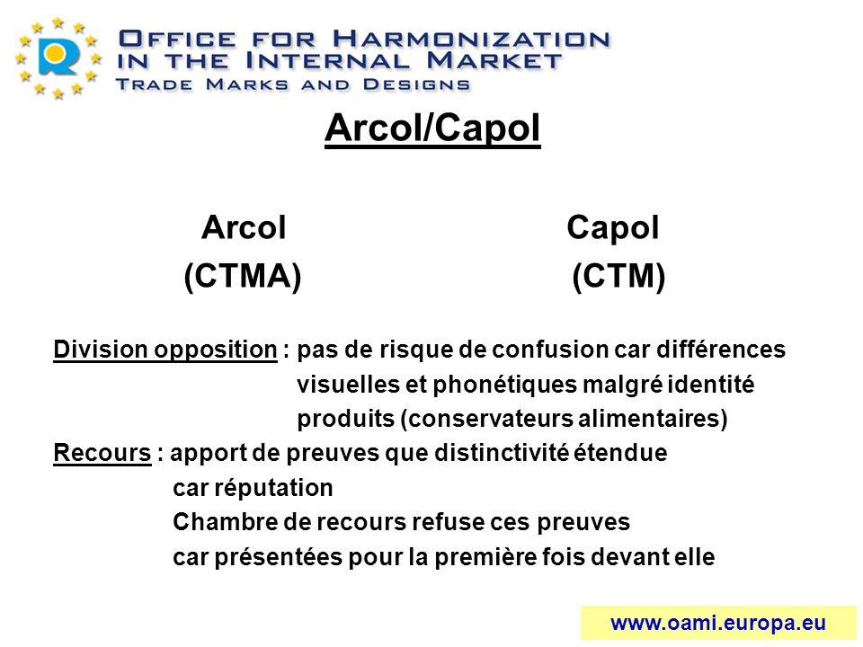 Arcol/Capol Arcol Capol (CTMA) (CTM)