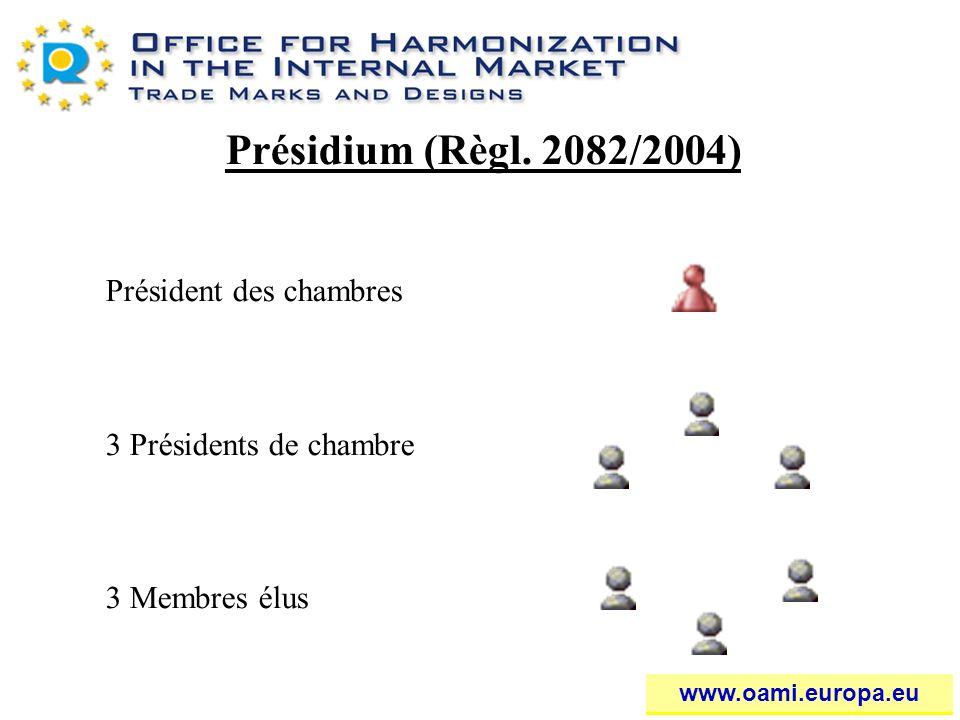 Présidium (Règl. 2082/2004) Président des chambres