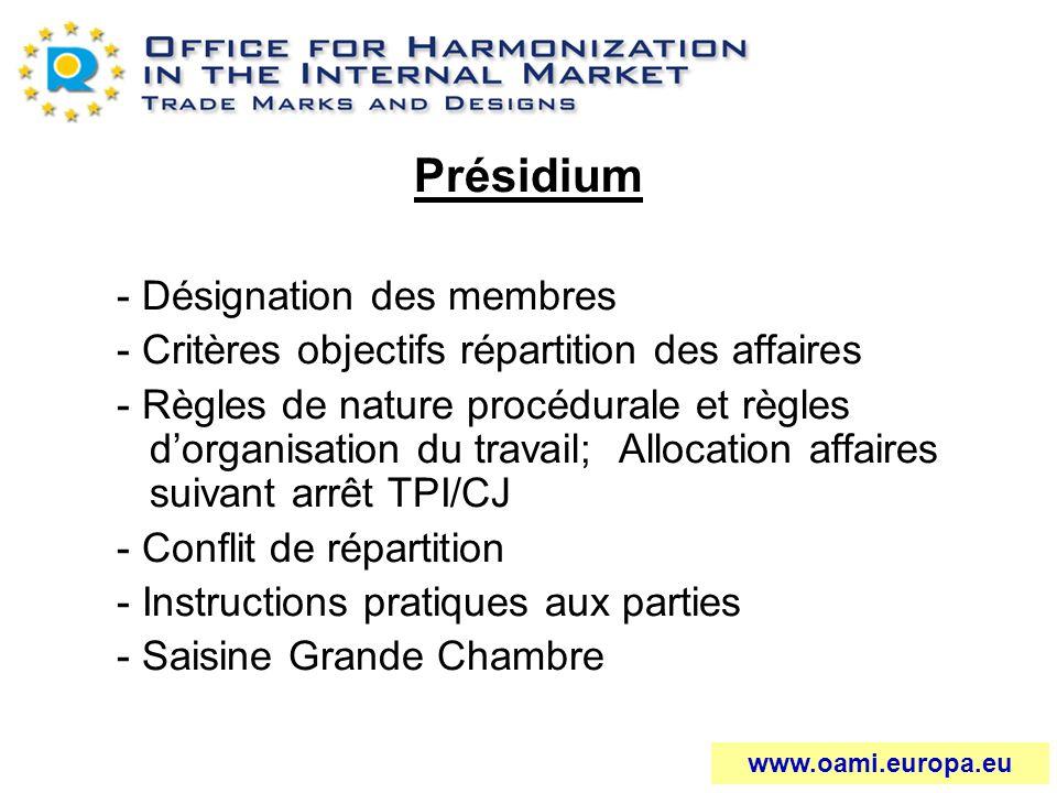 Présidium - Désignation des membres
