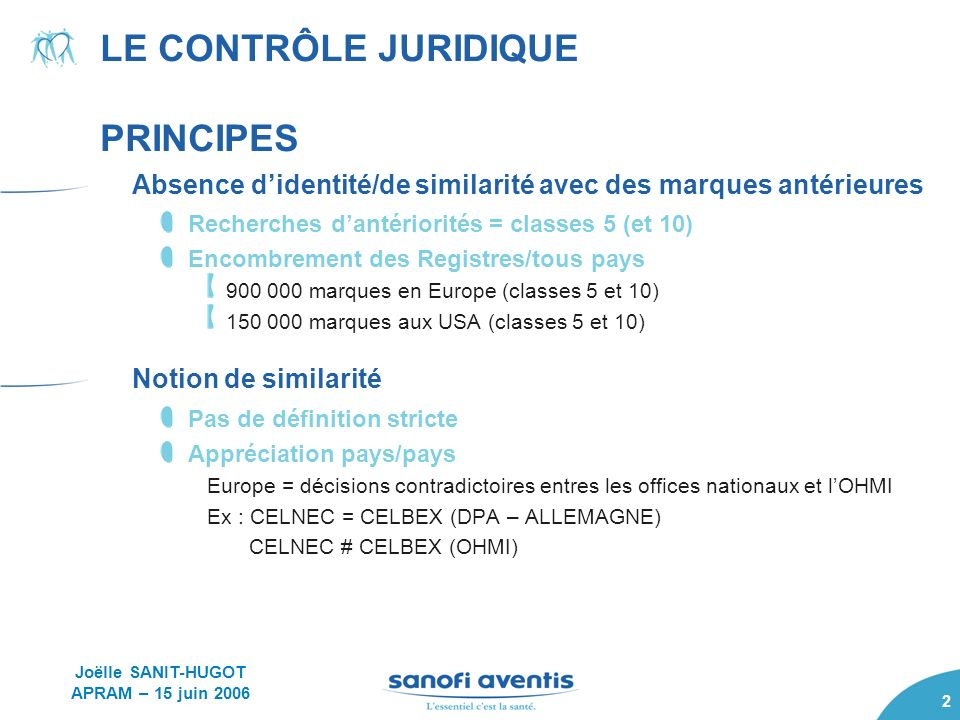 LE CONTRÔLE JURIDIQUE PRINCIPES