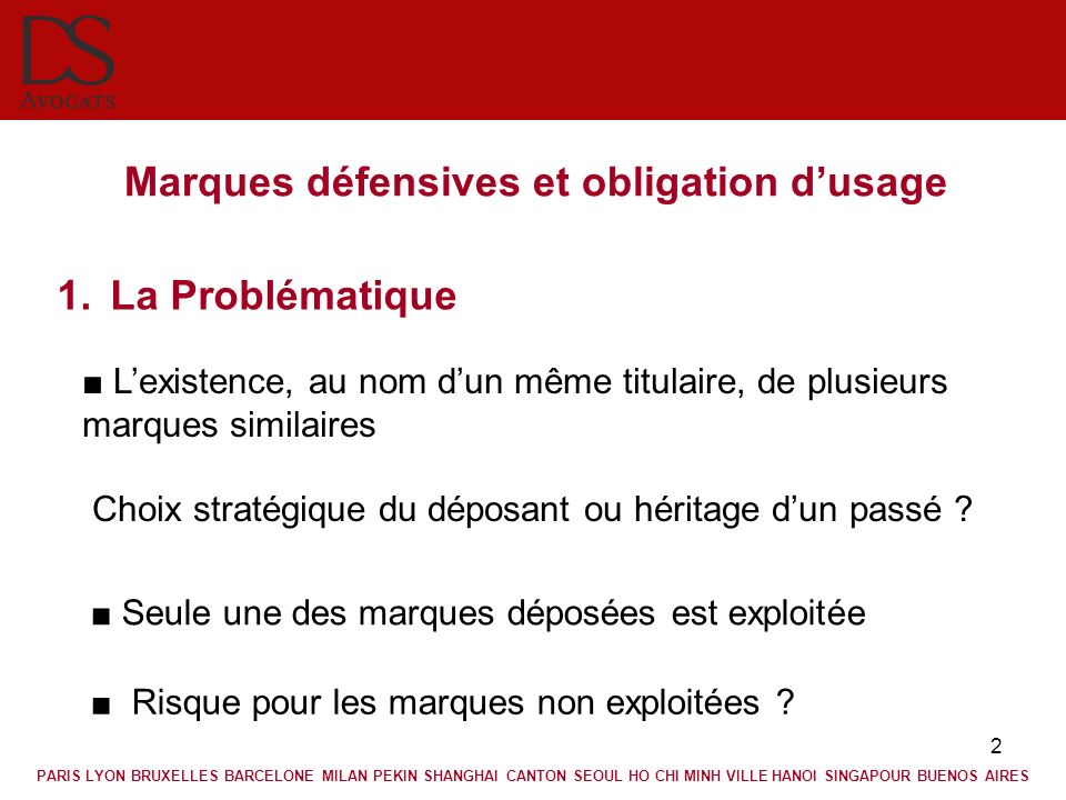 Marques défensives et obligation d'usage
