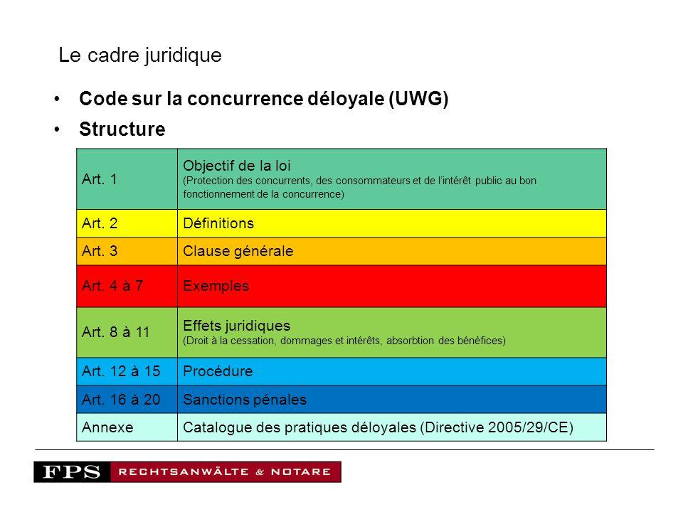 Le cadre juridique Code sur la concurrence déloyale (UWG) Structure