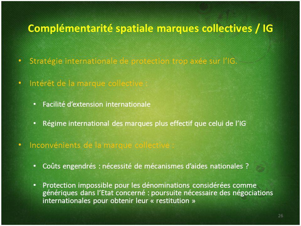 Complémentarité spatiale marques collectives / IG