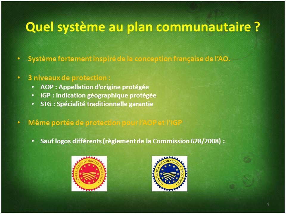 Quel système au plan communautaire
