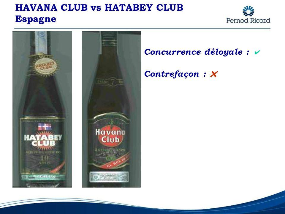 HAVANA CLUB vs HATABEY CLUB Espagne