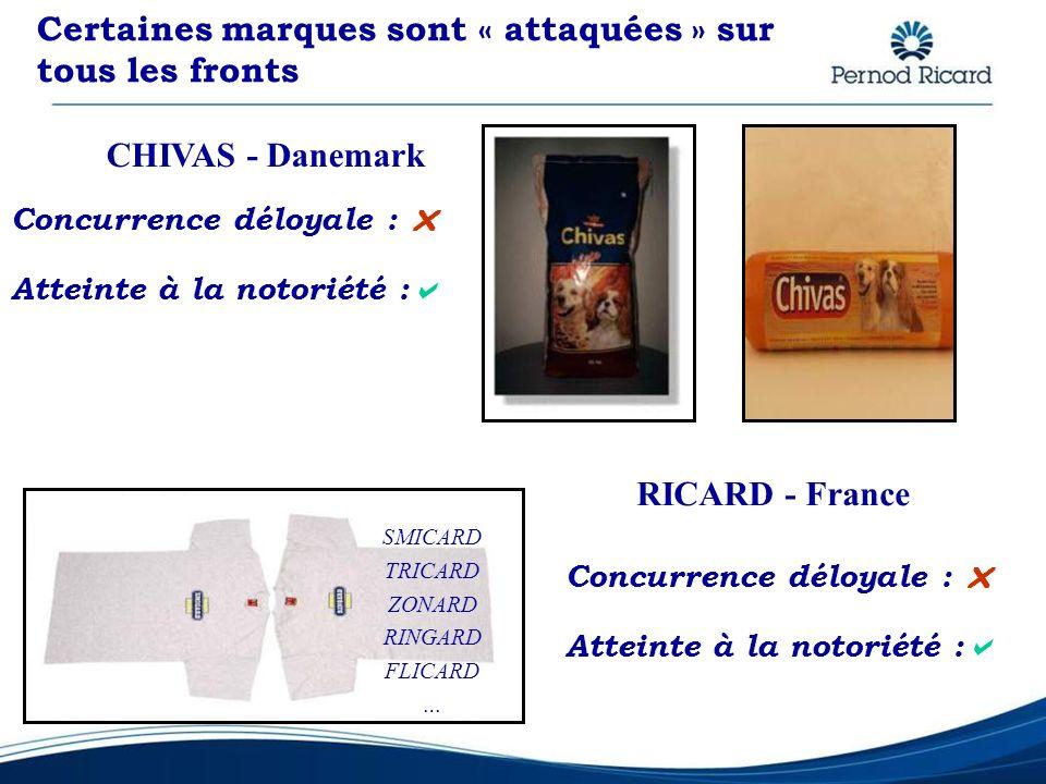 CHIVAS - Danemark RICARD - France