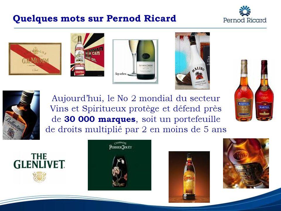 Quelques mots sur Pernod Ricard