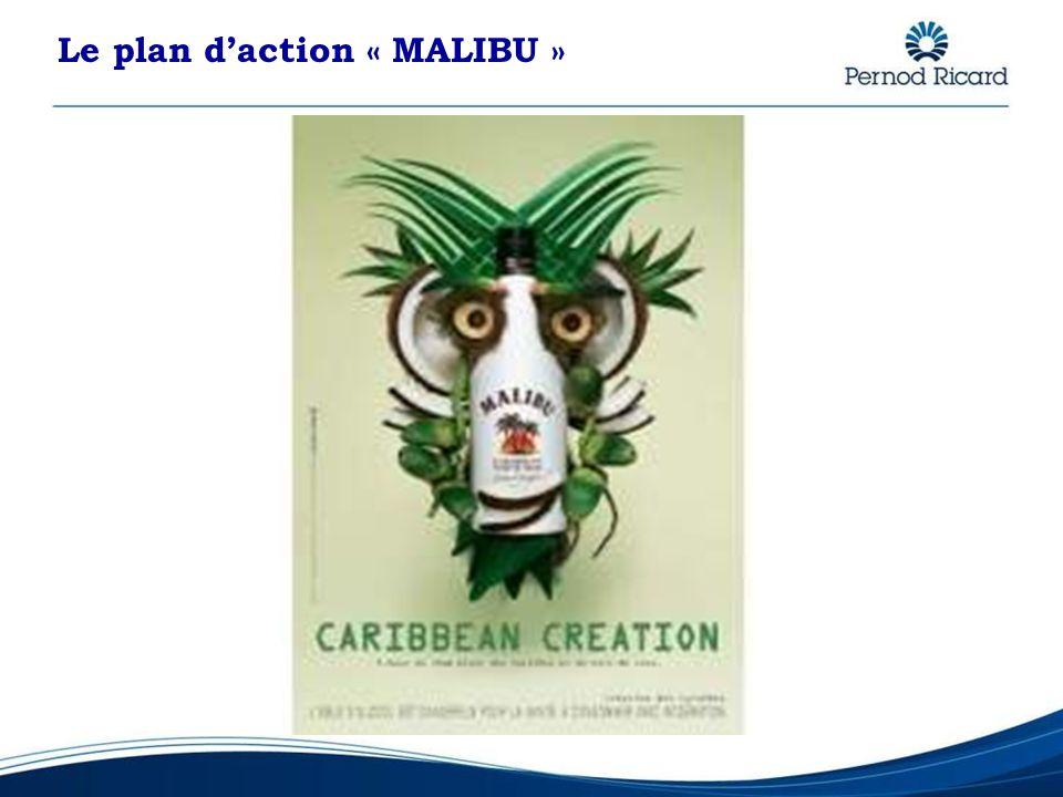 Le plan d'action « MALIBU »