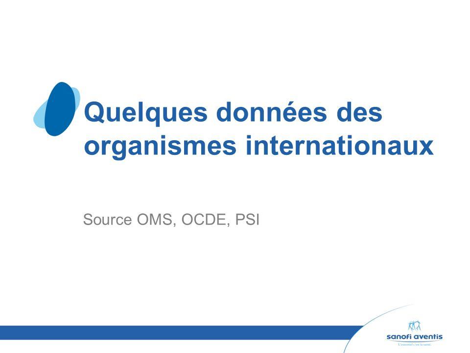 Quelques données des organismes internationaux