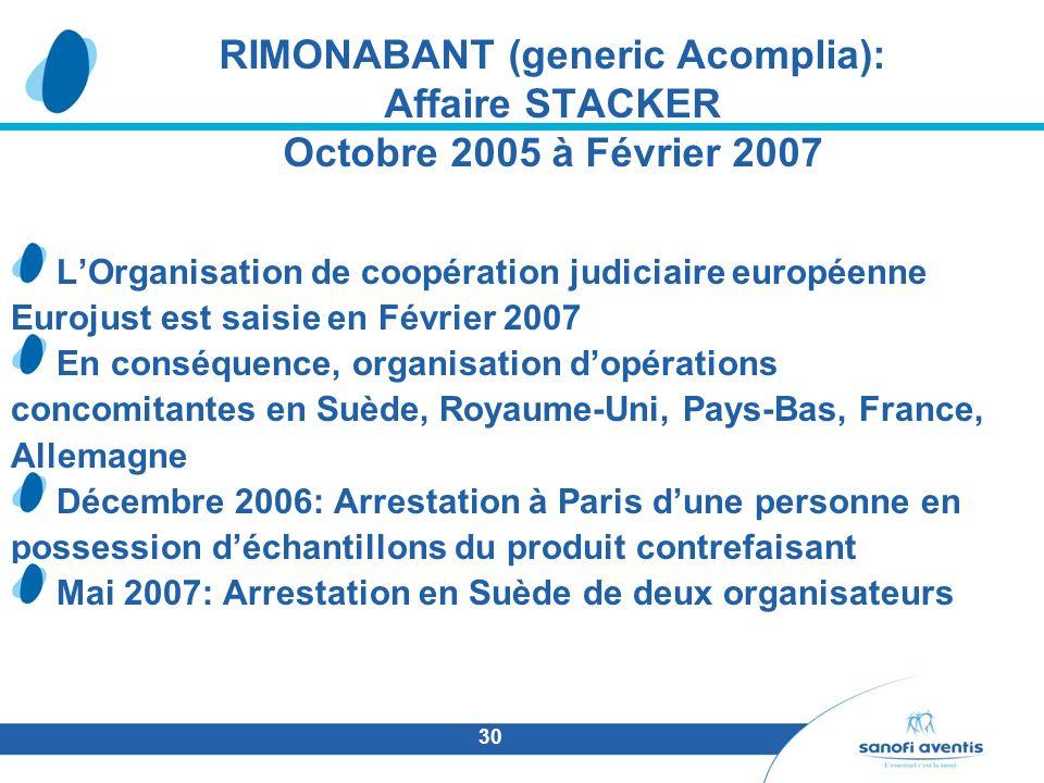 RIMONABANT (generic Acomplia): Affaire STACKER Octobre 2005 à Février 2007