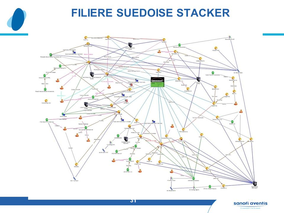 FILIERE SUEDOISE STACKER