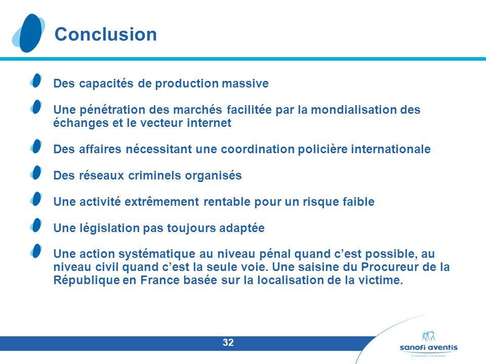 Conclusion Des capacités de production massive