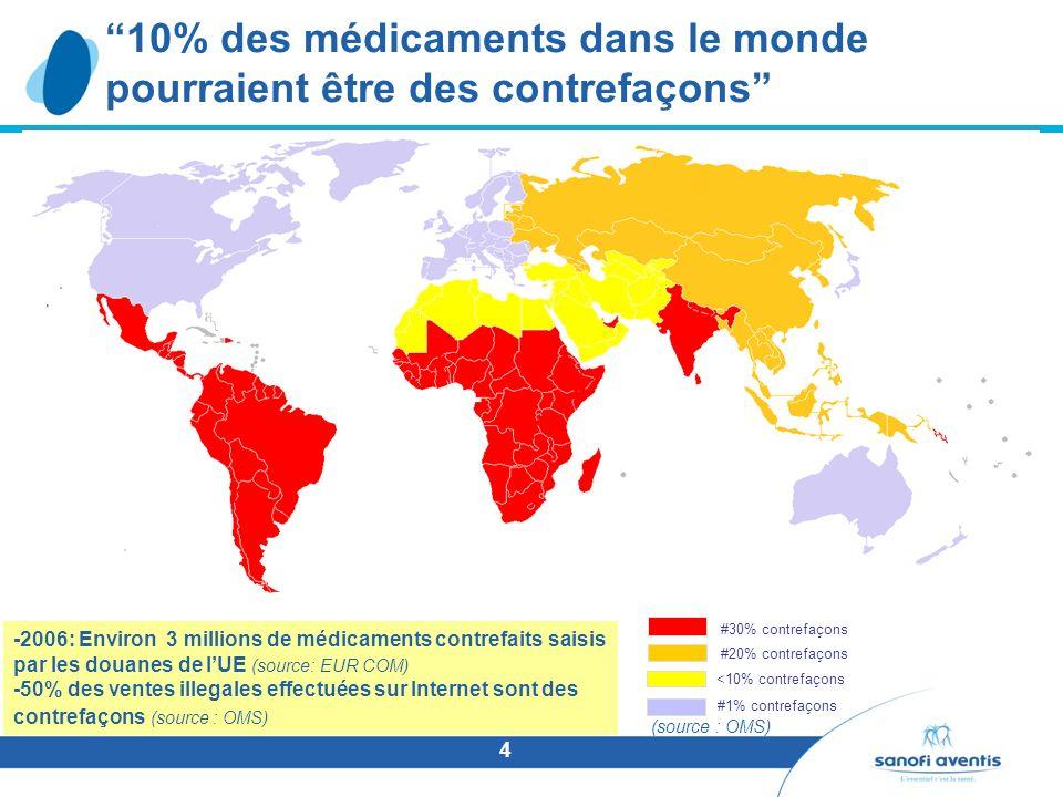 10% des médicaments dans le monde pourraient être des contrefaçons