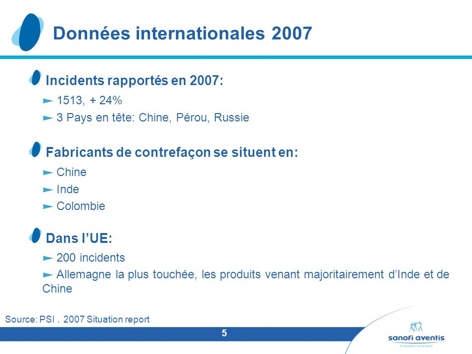 Données internationales 2007