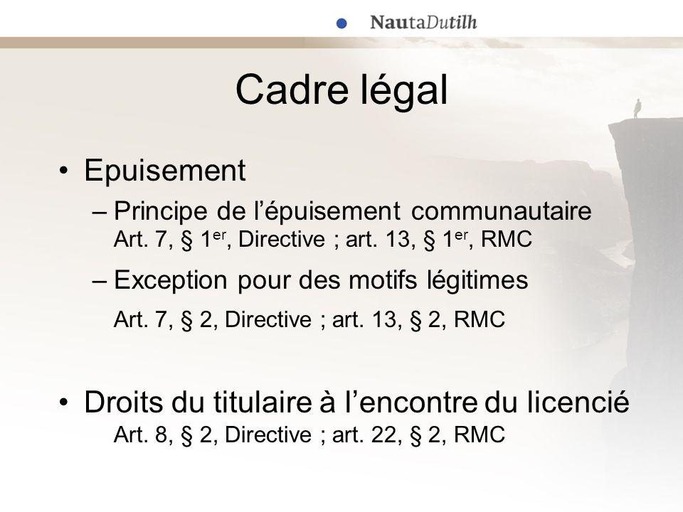Cadre légal Epuisement Droits du titulaire à l'encontre du licencié