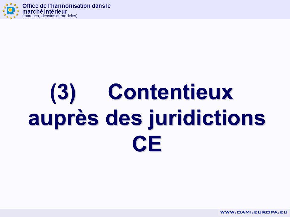 (3) Contentieux auprès des juridictions CE