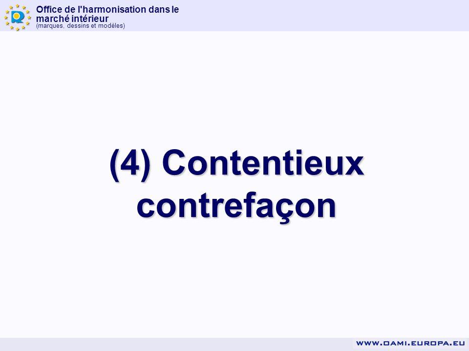 (4) Contentieux contrefaçon