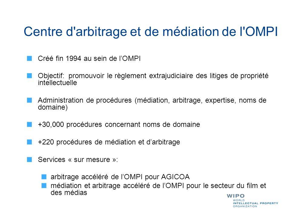 Centre d arbitrage et de médiation de l OMPI