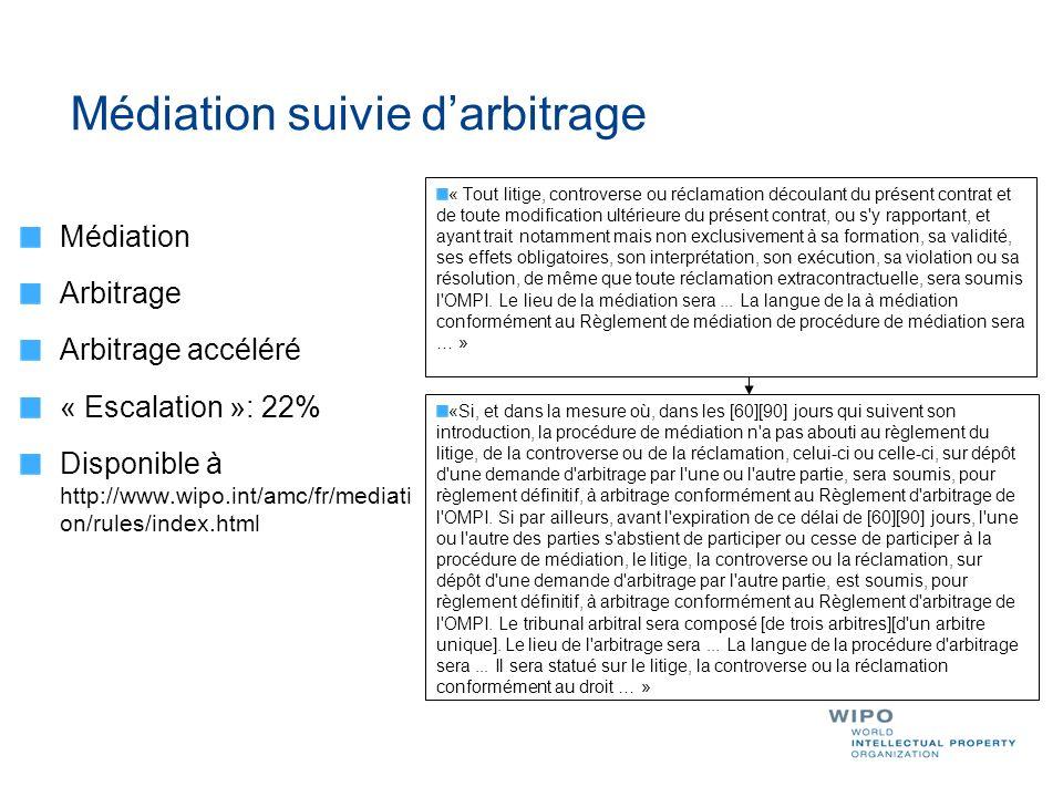 Médiation suivie d'arbitrage