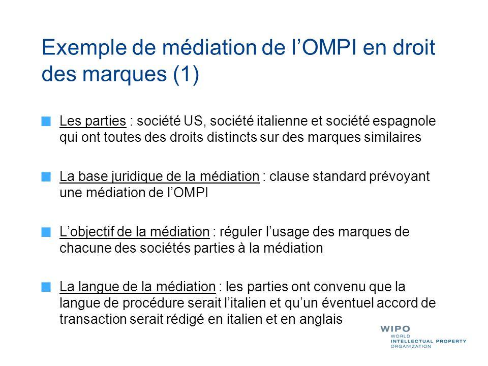 Exemple de médiation de l'OMPI en droit des marques (1)