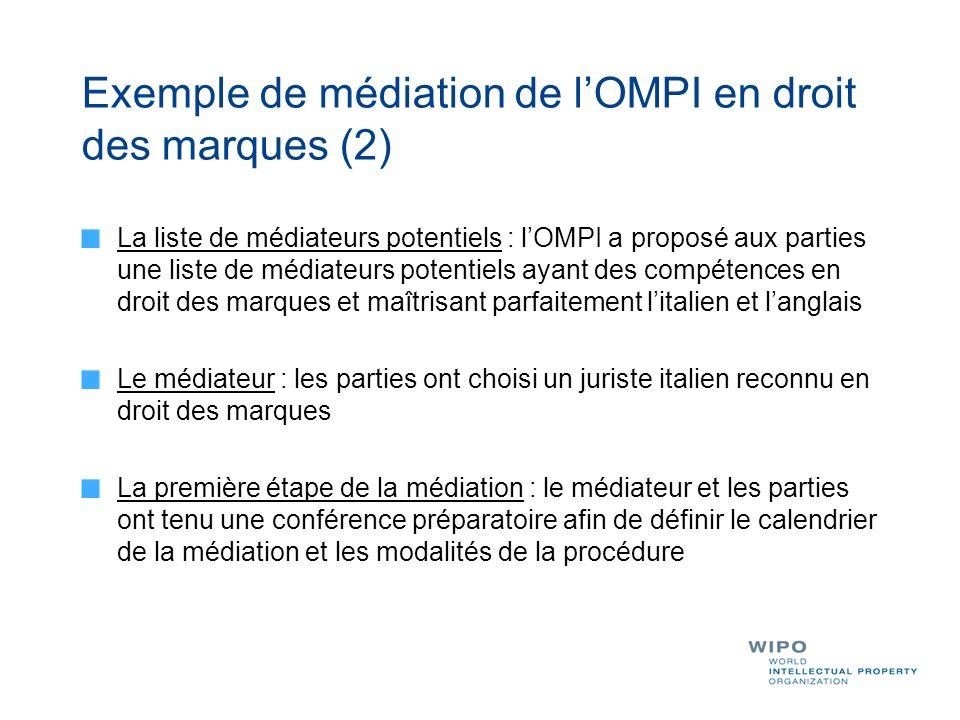 Exemple de médiation de l'OMPI en droit des marques (2)