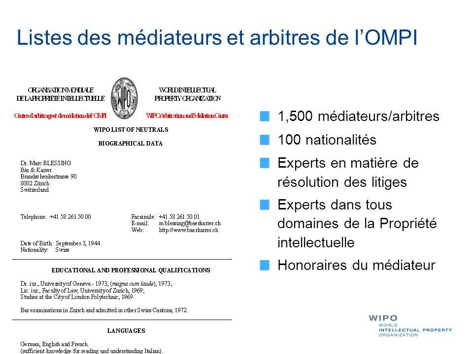 Listes des médiateurs et arbitres de l'OMPI