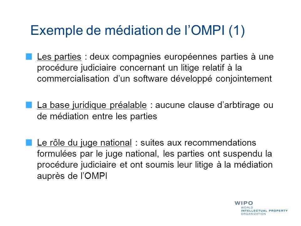 Exemple de médiation de l'OMPI (1)