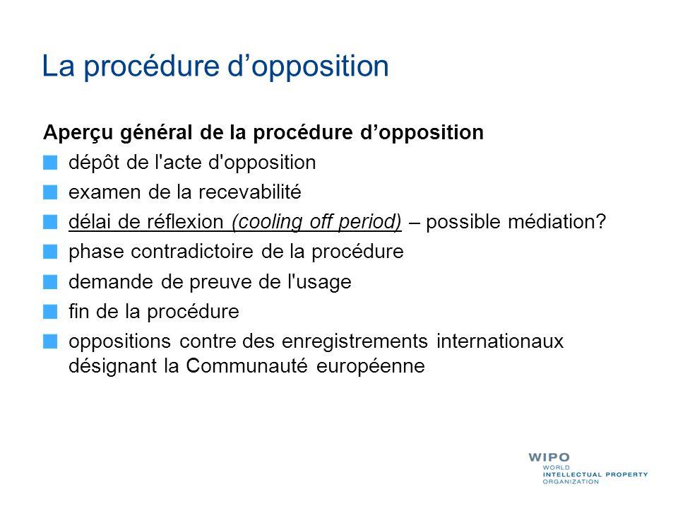 La procédure d'opposition