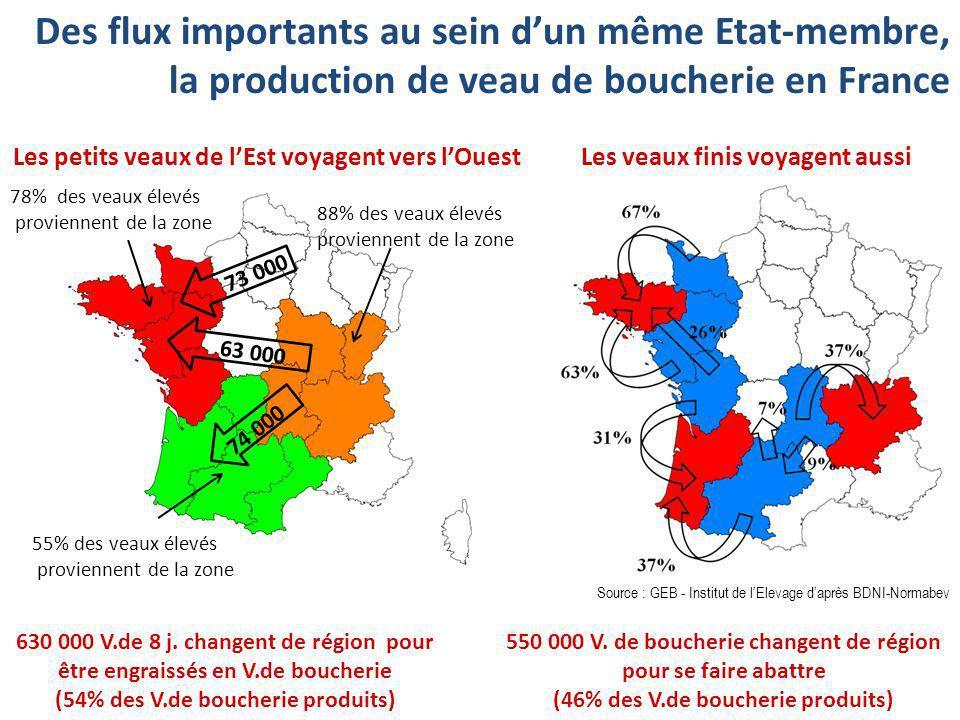 Des flux importants au sein d'un même Etat-membre, la production de veau de boucherie en France