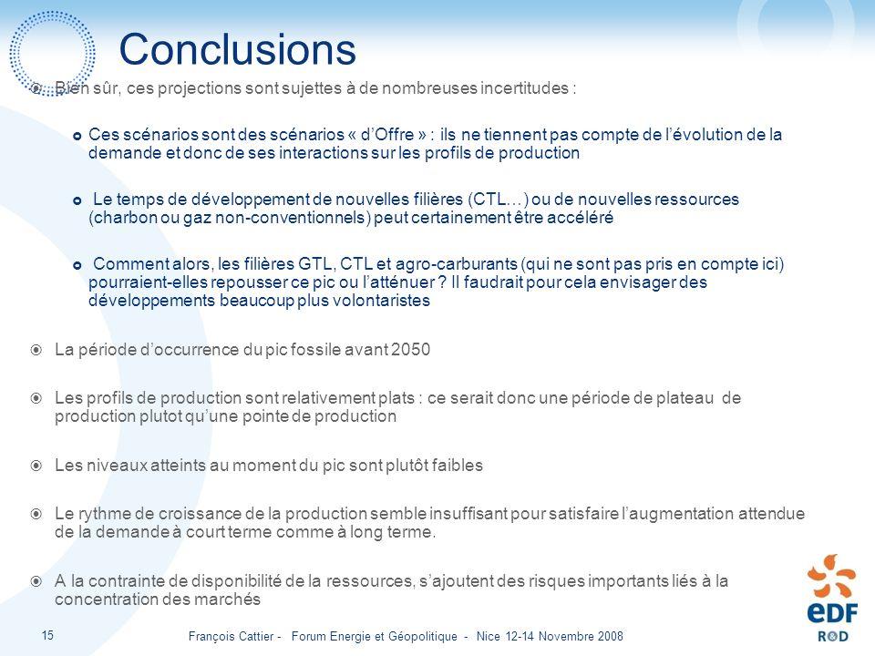 Conclusions Bien sûr, ces projections sont sujettes à de nombreuses incertitudes :