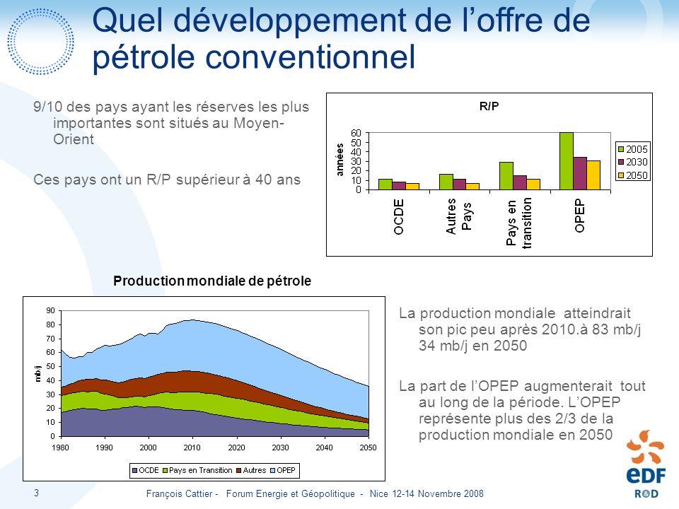 Quel développement de l'offre de pétrole conventionnel