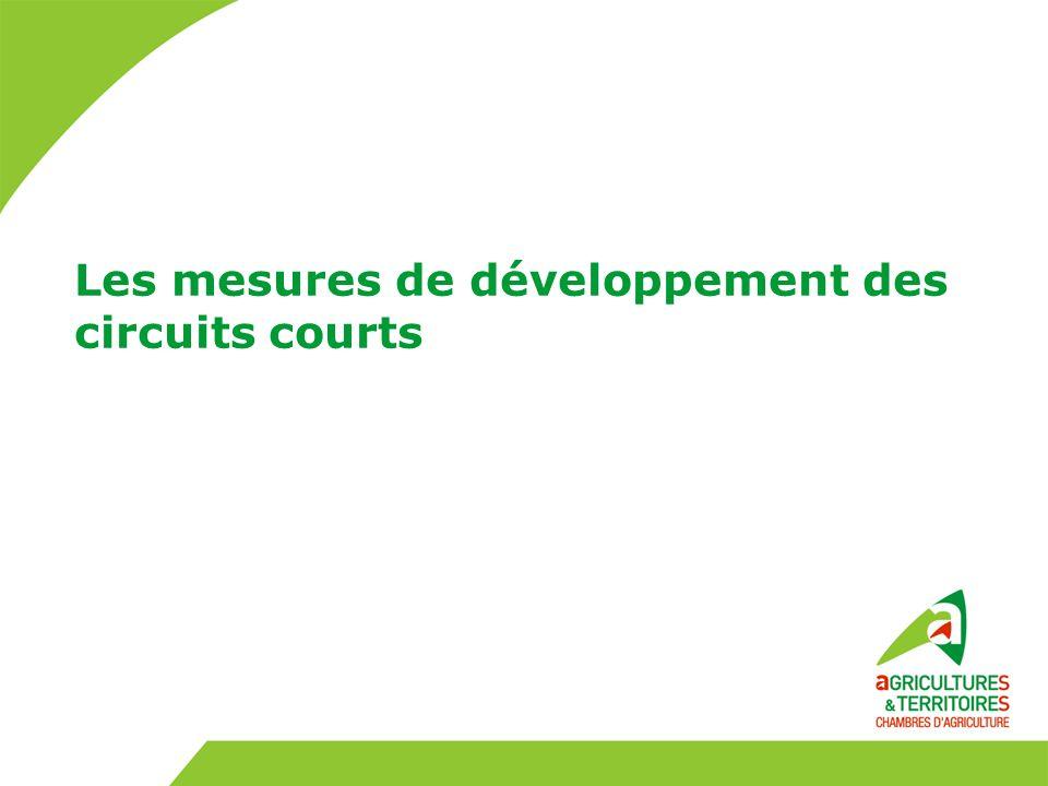 Les mesures de développement des circuits courts