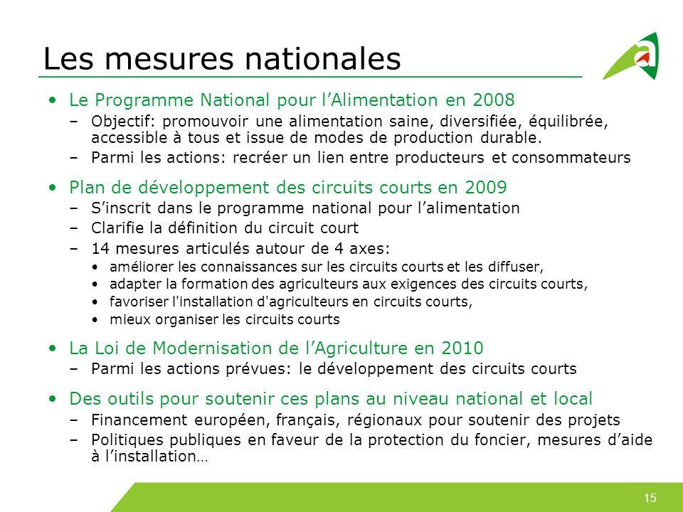 Les mesures nationales