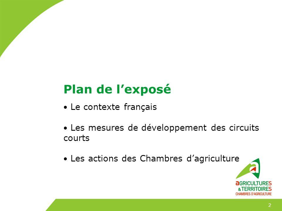 Plan de l'exposé Le contexte français